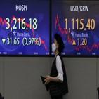 환율,달러,미국,전망,하반기,테이퍼링,국채금리,올해