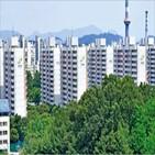통과,재건축,단지,조합원,지위,안전진단,아파트,양도,매물