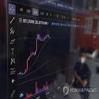 가상화폐,투자,기업,가격,회계