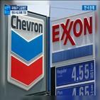 원유,가격,수요,유가,석유,세계,원자재