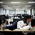 직장인,한국,스트레스,응답률,세계,전세계