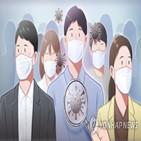코로나19,증상,분석,건강,관련,질환