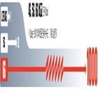 통신,기술,삼성전자,대역,속도,시연,시스템,전송