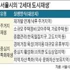 도시재생,추진,서울시,개선,사업,개발,기존