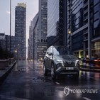 현대차,기아,작년,유럽,점유율,증가