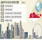 싱가포르,홍콩,영업,현지,국민은행,은행,지역,캄보디아,인도네시아,동남아