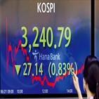 한국,편입,선진국지수,공매도,문제,외국인,신흥국지수,증시,정부,평가