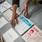 프랑스,지방선거,우파,코로나19,투표,이날,투표율,성향