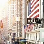 경제,개선,하락,총재,대한,상승,시장,카플란,연준,발언