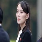 신호,북한