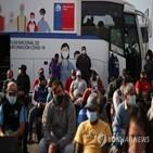 칠레,백신,접종,시노백,접종률,감염,확진