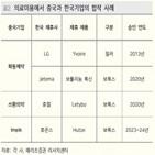 중국,기업,시장,서비스,소비,미용,한국