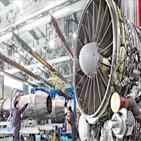 엔진,항공기,한화에어로스페이스,부품,사업,생산,기술,개발,계약,전투기