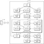 상품,추천,개발,사용자,맞춤형,특허,투비소프트