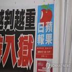 홍콩,빈과일보,라이,홍콩보안법,중국,보도,마지막,시위,폐간,지미