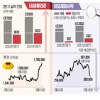 아모레퍼시픽,실적,화장품,LG생활건강,주가,중국,시장,영업이익,밸류에이션