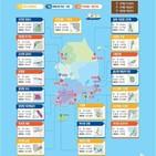 사업,거제,고현,항만재개발,상업,마리나시설,항만,조성,재개발,빅아일랜드