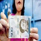 화폐,리디노미네이션,물가,단위,경제,베네수엘라,터키,국가,단행
