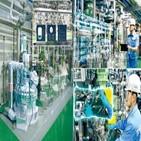 서비스,기반,기업,클라우드,솔루션,디지털트윈,다양,제공,개발,기술