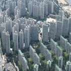 서울,인천,아파트,신도시,0.06,지역