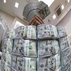 환율,달러,미국,외국인,테이퍼링,개입,이후,한국,관측