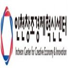 투자,인천,기업,인천지식재산,투자조합