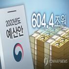 예산,내년,증가율,정부,확장재정,8.3,회복,기록