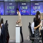 외국인,코스피,상승,하락,순매수,반면,중국