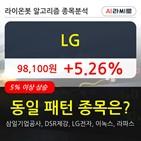 LG,기사