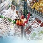 물가,국민지원금,금리,인상,상승,추석,기준금리,소비자물가,수산물,상승률
