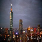 대만,중국