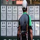 월세,거래,전셋값,아파트,서울,임대차,계약,반전세,입주,물량