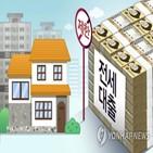 대출,전세자금,생활안정자금,은행,전세대출,전세,관련,관계자,규제,계약