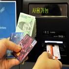 증가,전년,이용액,카드사,카드론,상반기