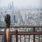 연봉,서울,마련,주택,대출