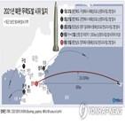 발사,남북한,이날,북한