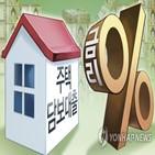 금리,국민은행,주택담보대출,기준,한도,전세자금대출