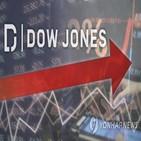 하락,시장,전장,소매판매,투자자,발표,지수,지표,감소,증가