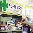 연휴,매출,안전상비의약품