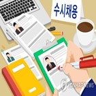 채용,기업,직무,수시,공채,계획,하반기,전환