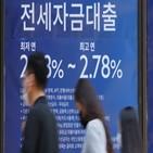 대출,전세대출,금융당국,관리,방안,이후,가계부채,실수요자,규제