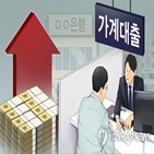 가계대출,전세자금대출,대출,은행,증가율,주택담보대출,올해,포인트,우대금리