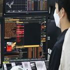 중국,코스피,리스크,증시,디폴트,가능성,글로벌,전망,투자자,기간