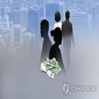 인구,비중,이상,사람,참여율,미혼,생활,경우,사회활동