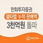 델타랩,한화투자증권,운용자산,고객