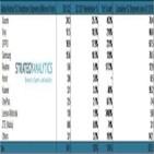 중국,화웨이,스마트폰,기간