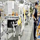 감소,생산,이후,코로나19,제조업,소비,지난달,트리플
