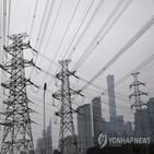 중국,가격,생산,배터리,원자재,상승,기업,상황,전력난,미국