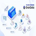 데이터,비씨카드,결합,금융,기업