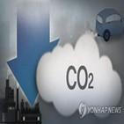 감축,산업,온실가스,경우,설정,업계,현재,산업계,우려,정부